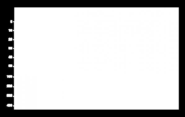 Corbulella maderensis